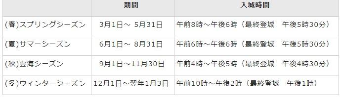 竹田城跡營業時間