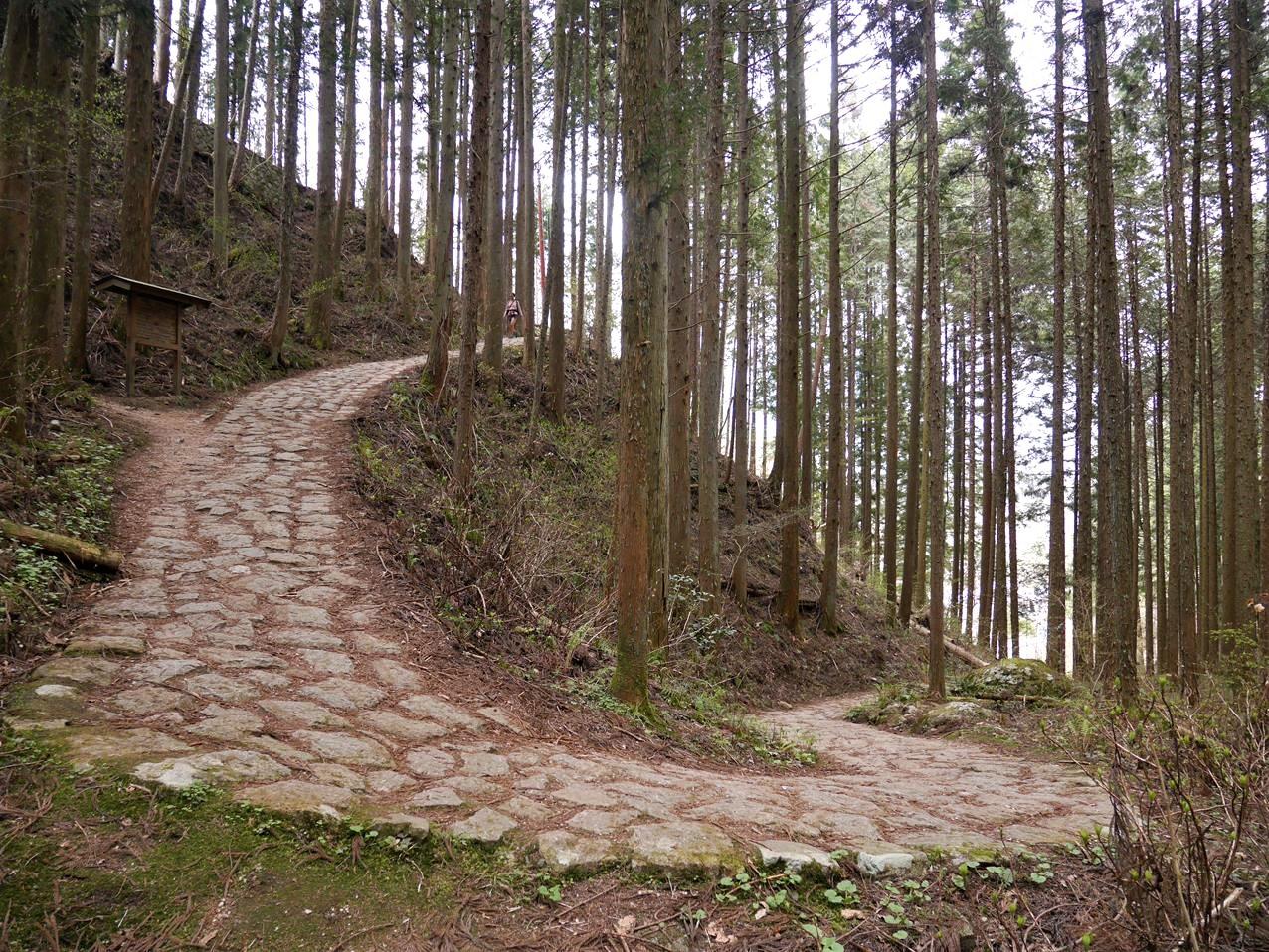 日本中山道