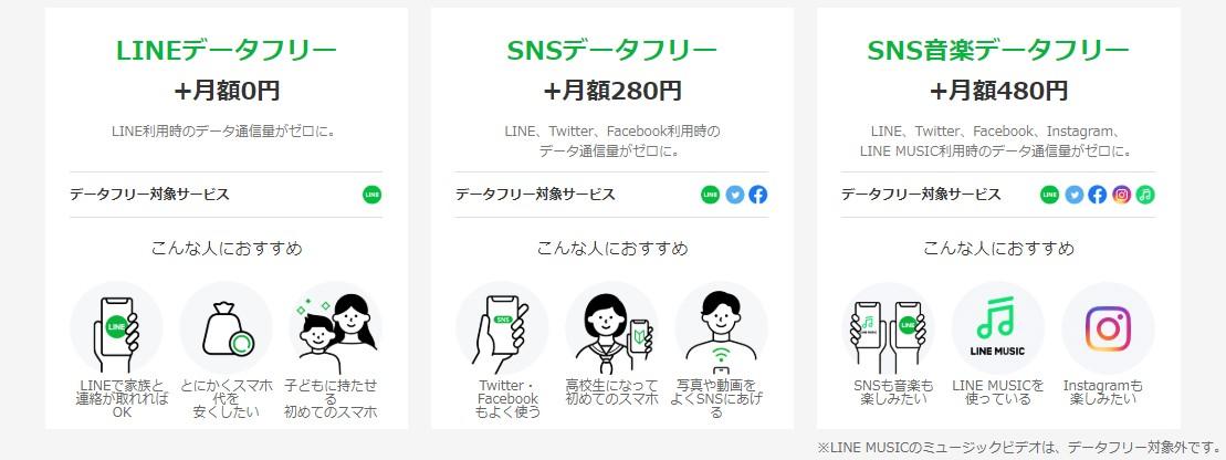 Line Mobile附加選擇功能